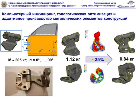 2015_0527_ВИАМ_Аддитивные технологии_Доклад СПбПУ_Боровков А.И._CompMechLab_Topology Optimization