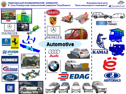 CompMechLab_Automotive_CAE_Customers & Partners