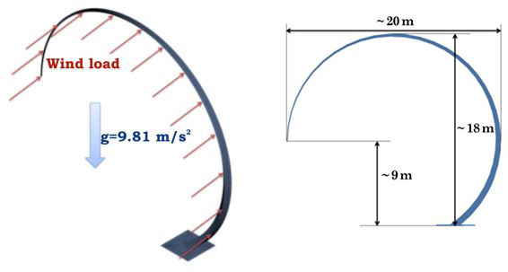 Multiobjective optimization of an architectural element steel structure