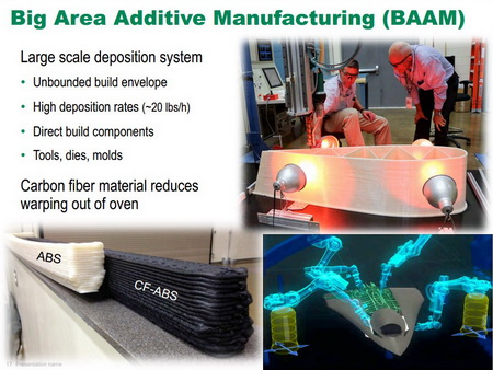 CompMechLab_BAAM_Big Area Additive Manufacturing_02
