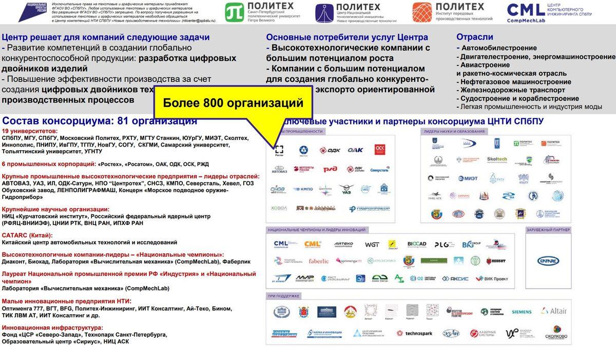 5 - Алексей Боровков выступил с лекцией в рамках программы Онлайн-конференции «DIGITAL MANUFACTURING: на пути к Индустрии 4.0»
